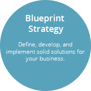 Blueprint Strategy